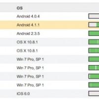 Cisco-Meraki-MDM-Client-List