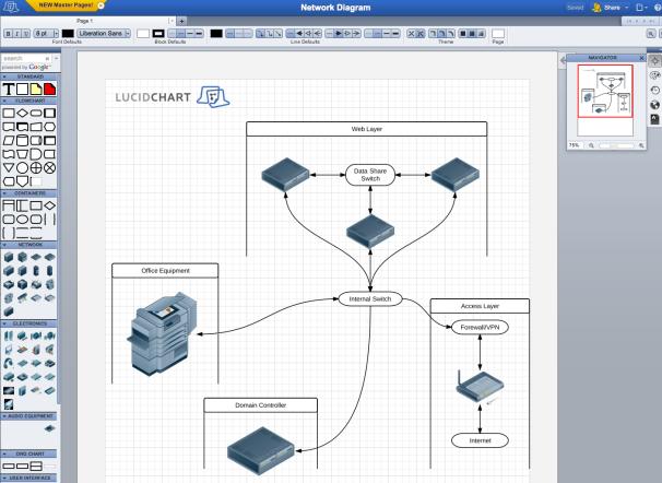 LucidChart App For OS X