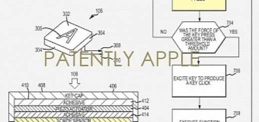 Apple to launch ultra low travel keyboard with 3d touch report