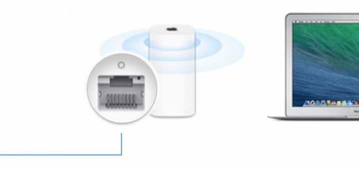 Macbook wifi connect