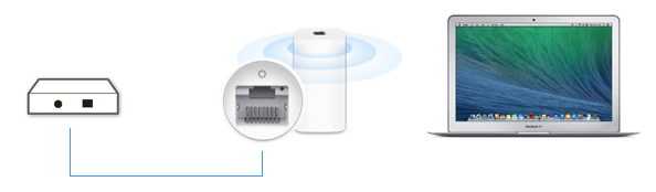 Connect your Macbook to the internet