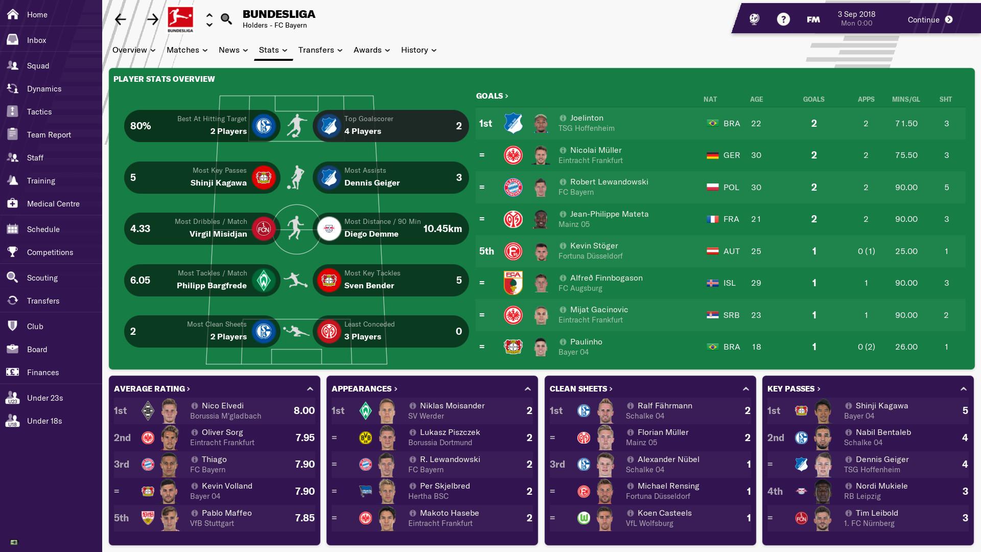 Bundesliga fc bayern players