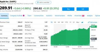 , Apple Soars to $1.3 Trillion Market Cap