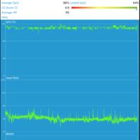 Ios o2ring oxygen app monitor